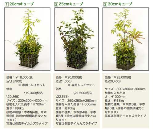 Gobai Midori Product Page
