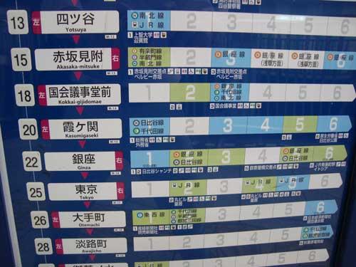 Tokyo Metro: Transit precision
