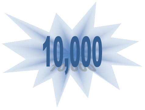 10,000 Blog Page Views