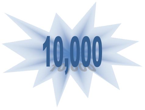 10,000 Blog Page Views