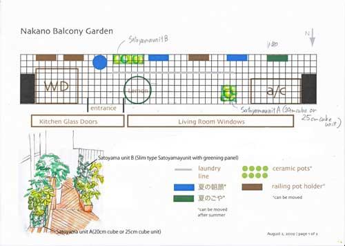 5bai midori sketch for balcony garden