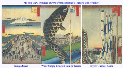 Hiroshige's view of Mount Fuji from Edo