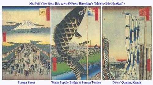 Hiroshige's view of Mount Fuji from Edo